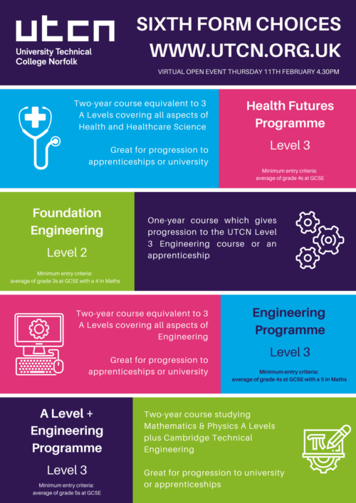 Engineering, Health and A-level options